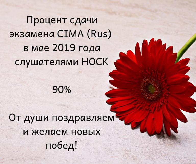 Процент сдачи CIMA (Rus)