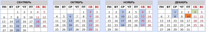 dipifr schedule